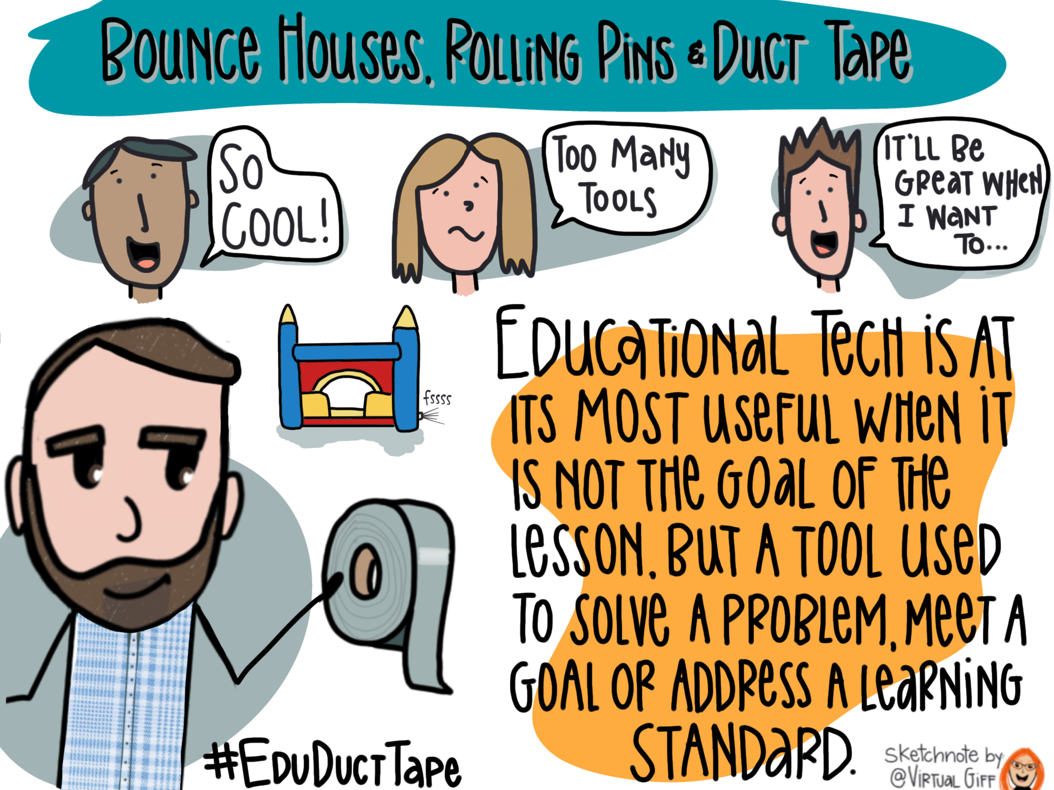 """This sketchnote features the title """"Bounce Houses, Rolling Pins, and Duct Tape."""" It shows pictures of 3 different educators, one saying """"So Cool!"""" another saying """"Too many tools!"""" and another saying """"It'll be great when I want to...."""" Jake is holding a roll of duct tape and looking at a bouncy house with a hole in it. The bounce house is making a """"fsss"""" noise. Next to the image is the quote """"Educational technology is at its most useful when it is not the goal of the lesson, but a tool used to solve a prob- lem, meet a goal, or address a learning standard."""""""