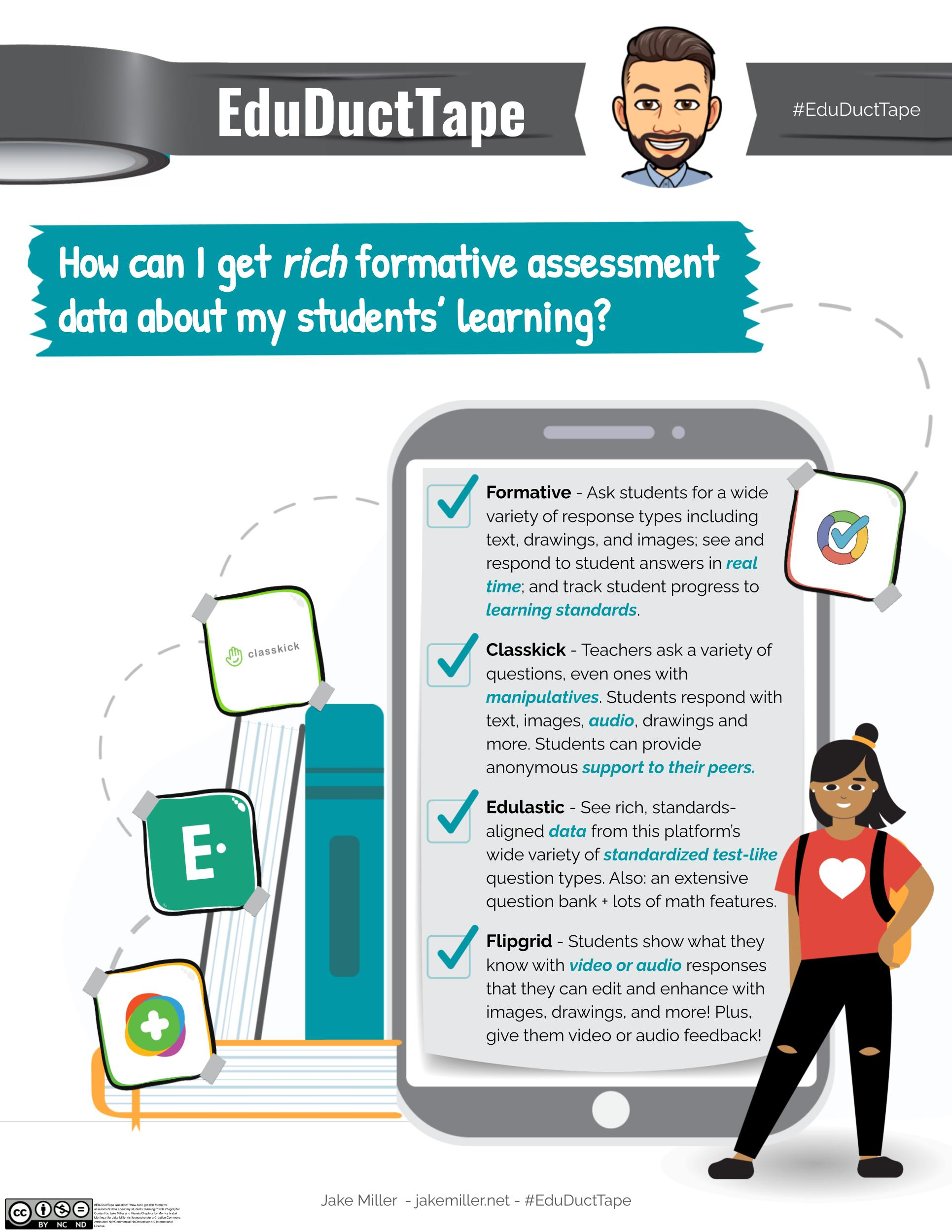"""This infographic is for the #EduDuctTape question """"How can I get rich formative assessment data about my students' learning?"""" The image shows a girl wearing a backpack, some books, the logos for the 4 tools, and a smartphone screen with the following text on it: """"Formative - Ask students for a wide variety of response types including text, drawings, and images; see and respond to student answers in real time; and track student progress to learning standards. Classkick - Teachers ask a variety of questions, even ones with manipulatives. Students respond with text, images, audio, drawings and more. Students can provide anonymous support to their peers. Edulastic - See rich, standards- aligned data from this platform's wide variety of standardized test-like question types. Also: an extensive question bank + lots of math features. Flipgrid - Students show what they know with video or audio responses that they can edit and enhance with images, drawings, and more! Plus, give them video or audio feedback!"""""""