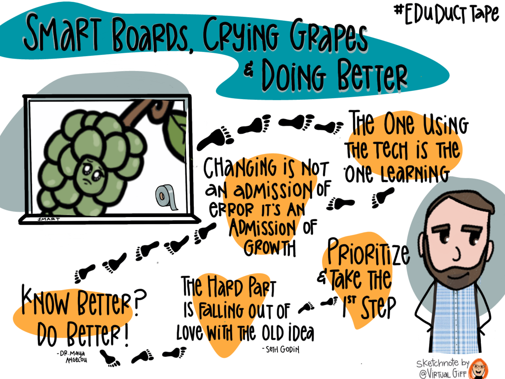 """This sketchnote features the title """"Smart Boards, Crying Grapes, and Doing Better"""" and a picture of some grapes with sad faces on a SmartBoard screen alongside a drawing of Jake. In the text on the page are the following quotesL: """"The one using the tech is the one learning."""" """"Changing is not an admission of error, it's an admission of growth."""" """"Know Better? Do Better! - Dr. Maya Angelou."""" """"The hard part is falling out of love with the old idea. - Seth Godin"""" """"Prioritize and take the 1st step."""""""