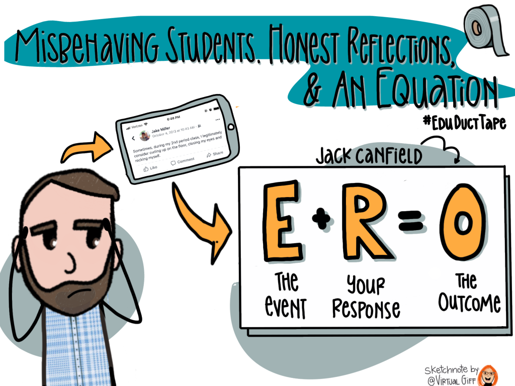 """This sketchnote features the chapter title """"Misbehaving Students, Honest Reflections, and An Equation."""" It shows a drawing of Jake looking stressed out, a cell phone featuring a Facebook post that reads """"Sometimes during my 2nd period class, I legitimately consider curling up on the floor, closing my eyes, and rocking myself."""" and a large rectangle with the equation E + R = O. Below that equation the text """"The Event + Your Response = The Outcome."""""""