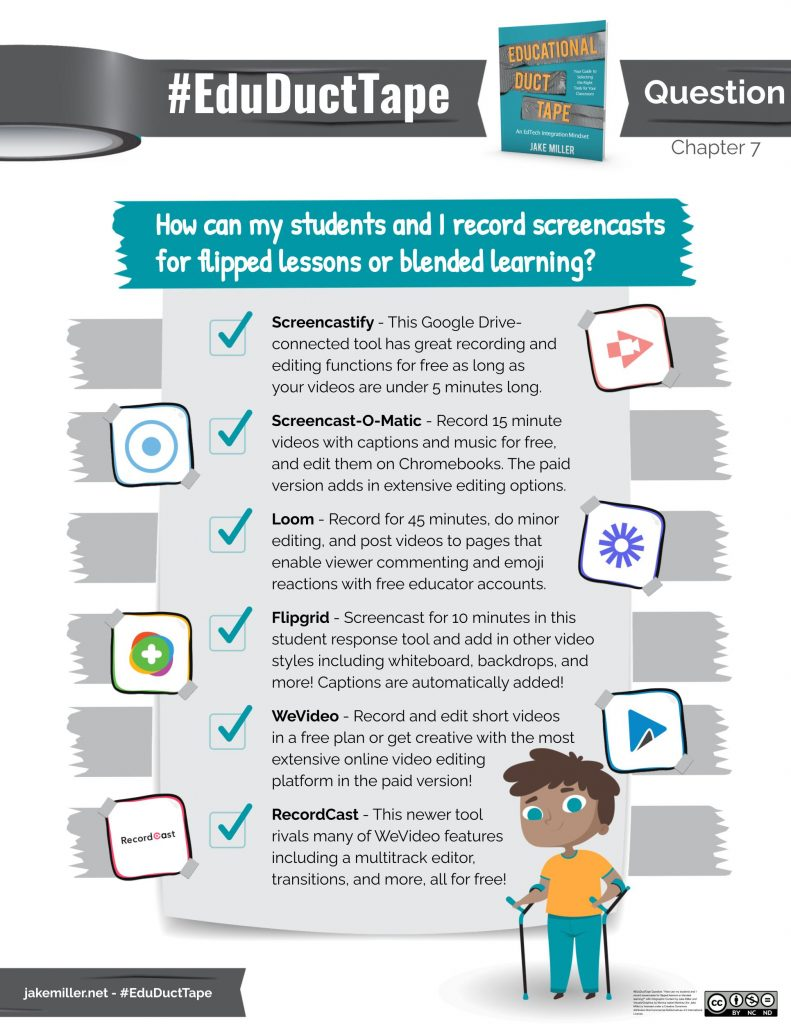 """This infographic includes the title """"#EduDuctTape Question, Chapter 7"""" along with a picture of the Educational Duct Tape book, a roll of duct tape, and a student with crutches. It also includes the logos for the 6 tools that are included. The text says """"How can my students and I record screencasts for flipped lessons or blended learning? Screencastify - This Google Drive- connected tool has great recording and editing functions for free as long as your videos are under 5 minutes long. Screencast-O-Matic - Record 15 minute videos with captions and music for free, and edit them on Chromebooks. The paid version adds in extensive editing options. Loom - Record for 45 minutes, do minor editing, and post videos to pages that enable viewer commenting and emoji reactions with free educator accounts. Flipgrid - Screencast for 10 minutes in this student response tool and add in other video styles including whiteboard, backdrops, and more! Captions are automatically added! WeVideo - Record and edit short videos in a free plan or get creative with the most extensive online video editing platform in the paid version! RecordCast - This newer tool rivals many of WeVideo features including a multitrack editor, transitions, and more, all for free!"""""""
