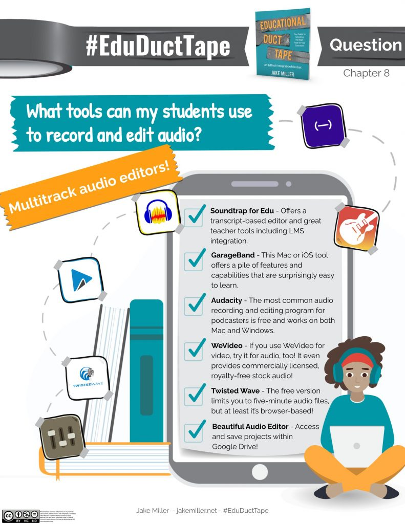 """This infographic includes a picture of a girl with noise-cancelling headphones sitting """"criss-cross applesauce"""" and using a laptop. It also shows a phone screen, books, and the logos of the apps that are discussed along with the cover of the Educational Duct Tape book. The text says. """"#EduDuctTape Question, Chapter 8: What tools can my students use to record and edit audio? (Multitrack audio editors!) Soundtrap for Edu - Offers a transcript-based editor and great teacher tools including LMS integration. GarageBand - This Mac or iOS tool offers a pile of features and capabilities that are surprisingly easy to learn. Audacity - The most common audio recording and editing program for podcasters is free and works on both Mac and Windows. WeVideo - If you use WeVideo for video, try it for audio, too! It even provides commercially licensed, royalty-free stock audio! Twisted Wave - The free version limits you to five-minute audio files, but at least it's browser-based! Beautiful Audio Editor - Access and save projects within Google Drive!"""""""